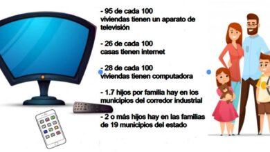 Photo of Televisión, el nuevo compañero escolar